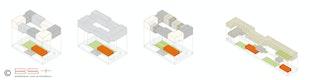 BS+ städtebau und architektur GbR Typen