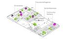 Kleine Gärten Typologie