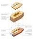 Gebäudetypologie
