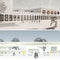 Zwei 1. Preise - oben: Datscha Architekten mit KUULA Landschaftsarchitekten; unten: michael weindel & junior | architekten | gbr mit schreiberplan
