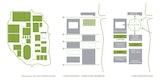 Städtebauliches Konzept | Funktionsverteilung