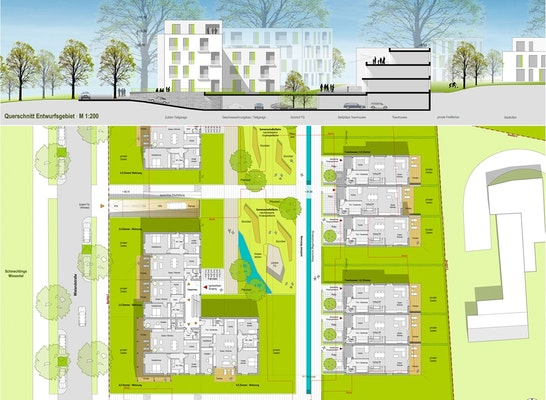 KSP_Wielandstraße Bochum-Titelbild