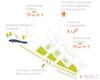 BS+ städtebau und architektur GbR Piktogramm Grünräume