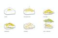 Gebäudemorphologie