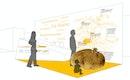 Nahrungsmittel und ihr ursprünglicher Kontext