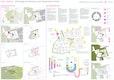 Städtebauliches Konzept + Nachhaltigkeit