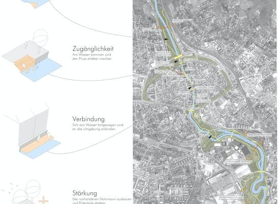 Maßnahmen © WRW / Köstlbacher Miczka
