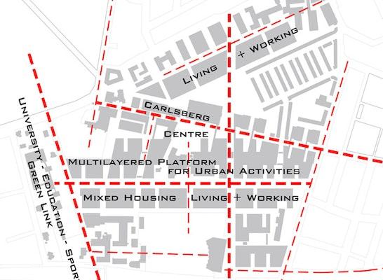 2  Preis Development plan for Carlsberg   competitionline